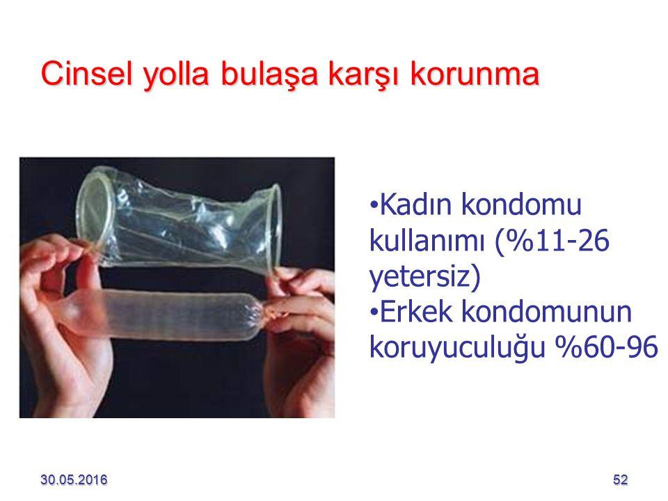 30.05.201652 Cinsel yolla bulaşa karşı korunma 30.05.201652 Kadın kondomu kullanımı (%11-26 yetersiz) Erkek kondomunun koruyuculuğu %60-96