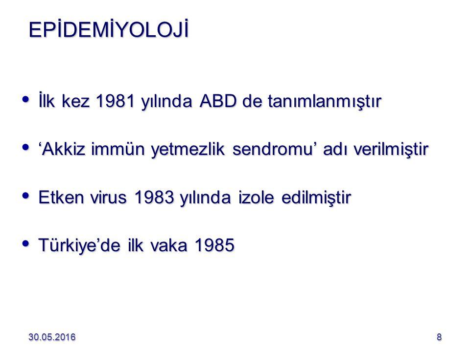 30.05.2016830.05.20168 EPİDEMİYOLOJİ  İlk kez 1981 yılında ABD de tanımlanmıştır  'Akkiz immün yetmezlik sendromu' adı verilmiştir  Etken virus 1983 yılında izole edilmiştir  Türkiye'de ilk vaka 1985