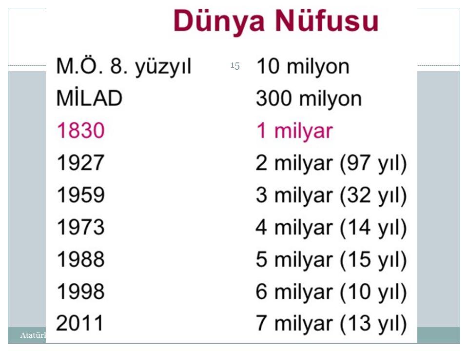 Nüfus Planlaması AtatürkMTAL 15