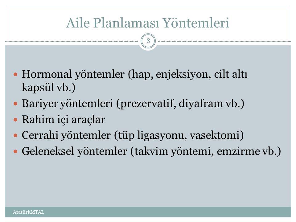 Aile Planlaması Yöntemleri Hormonal yöntemler (hap, enjeksiyon, cilt altı kapsül vb.) Bariyer yöntemleri (prezervatif, diyafram vb.) Rahim içi araçlar Cerrahi yöntemler (tüp ligasyonu, vasektomi) Geleneksel yöntemler (takvim yöntemi, emzirme vb.) AtatürkMTAL 8