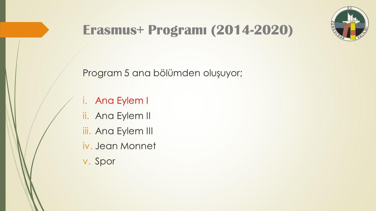Erasmus+ Programı (2014-2020) Program 5 ana bölümden oluşuyor; i.Ana Eylem I ii.Ana Eylem II iii.Ana Eylem III iv.Jean Monnet v.Spor