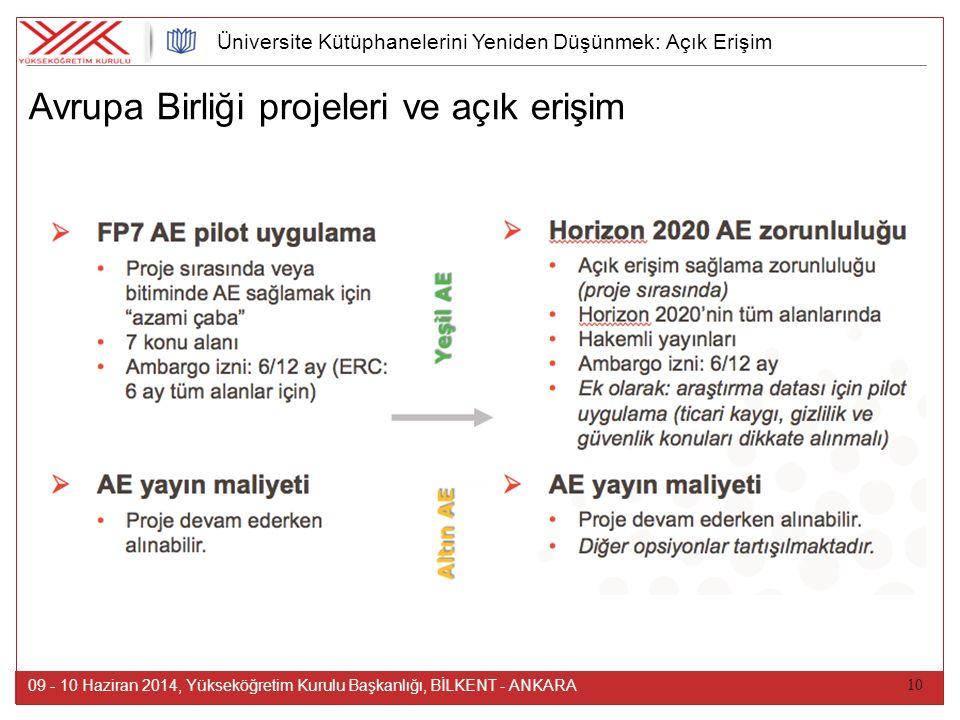 10 Avrupa Birliği projeleri ve açık erişim 09 - 10 Haziran 2014, Yükseköğretim Kurulu Başkanlığı, BİLKENT - ANKARA Üniversite Kütüphanelerini Yeniden