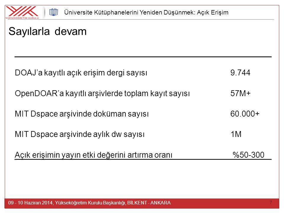 7 Sayılarla devam 09 - 10 Haziran 2014, Yükseköğretim Kurulu Başkanlığı, BİLKENT - ANKARA Üniversite Kütüphanelerini Yeniden Düşünmek: Açık Erişim DOA
