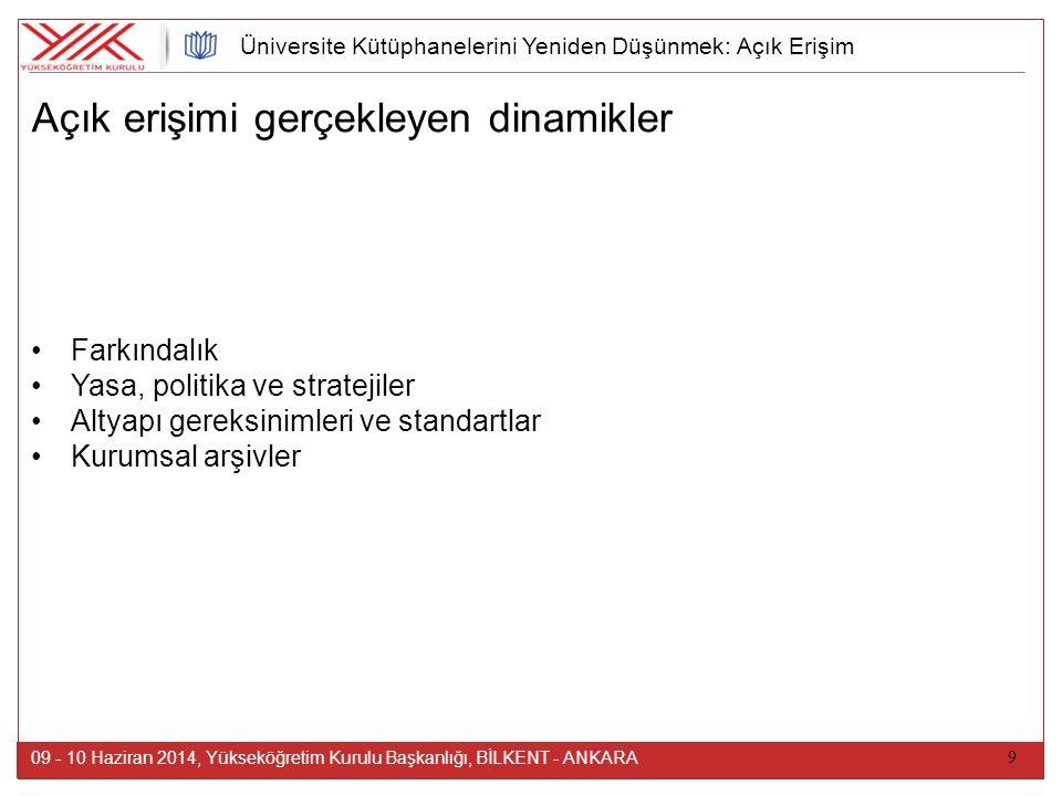 9 Açık erişimi gerçekleyen dinamikler 09 - 10 Haziran 2014, Yükseköğretim Kurulu Başkanlığı, BİLKENT - ANKARA Farkındalık Yasa, politika ve stratejile