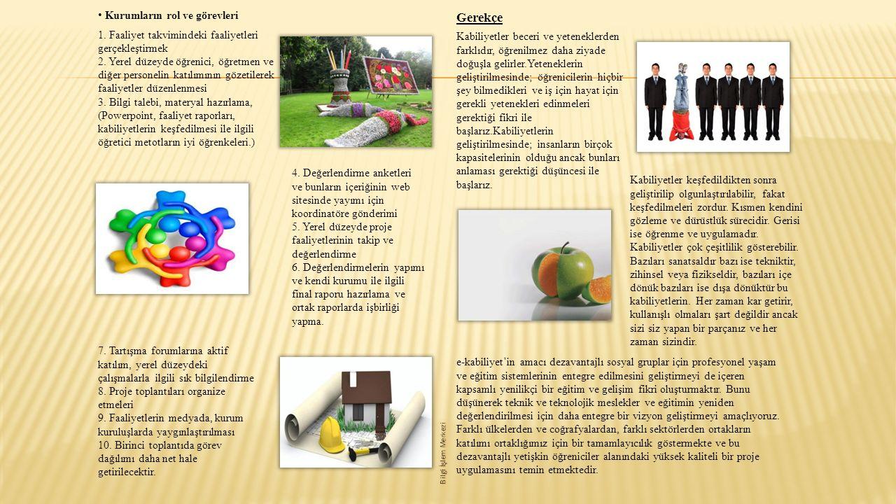 Kurumların rol ve görevleri 1. Faaliyet takvimindeki faaliyetleri gerçekleştirmek 2.