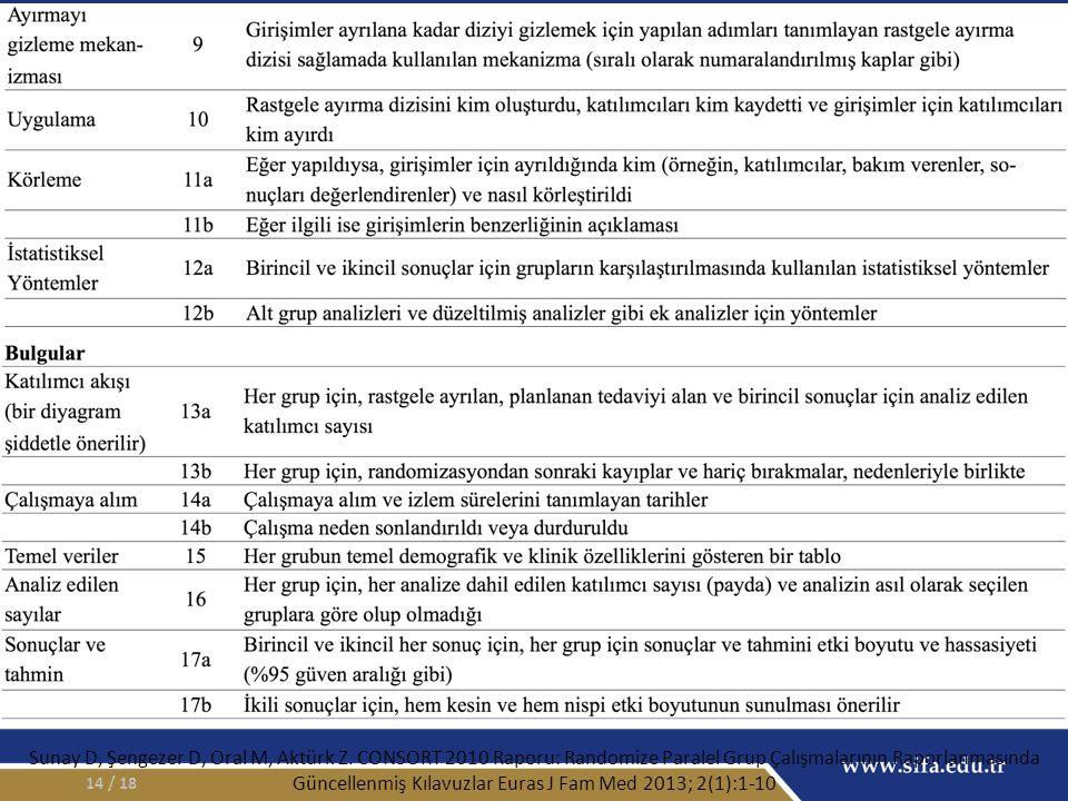 / 1814 Sunay D, Şengezer D, Oral M, Aktürk Z.