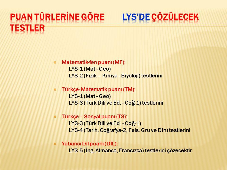  Matematik-fen puanı (MF): LYS-1 (Mat - Geo) LYS-2 (Fizik – Kimya - Biyoloji) testlerini  Türkçe- Matematik puanı (TM): LYS-1 (Mat - Geo) LYS-3 (Türk Dili ve Ed.