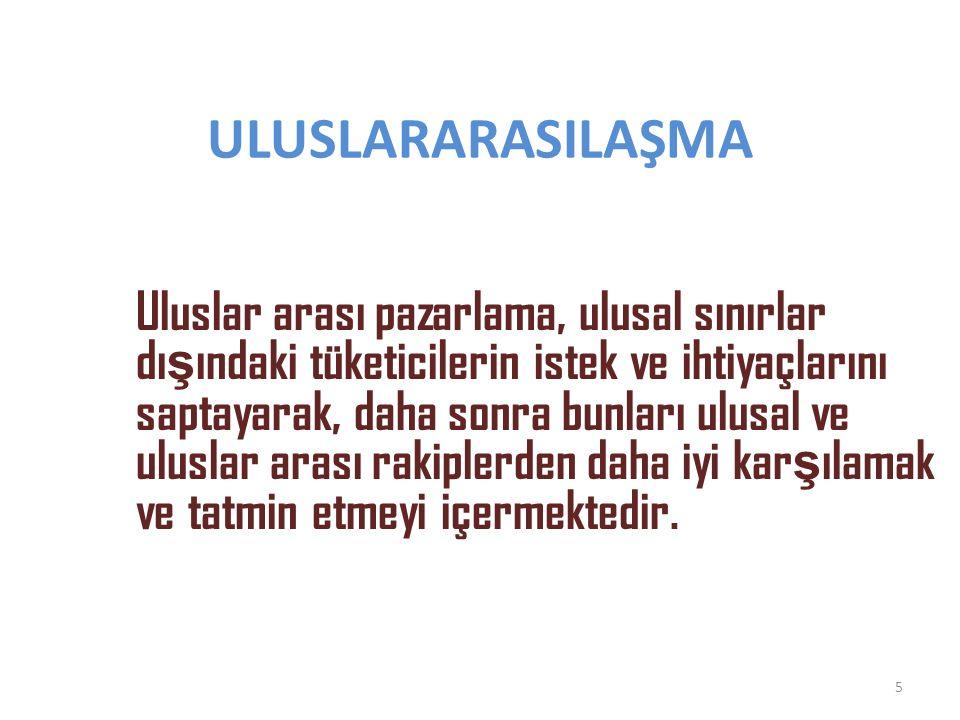 İHRACATA BAŞLAMADA ETKİLİ OLAN FAKTÖRLER  1.