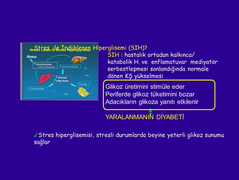 Stres ile İndüklenen Hiperglisemi (SIH). SIH : hastalık ortadan kalkınca/ katabolik H.
