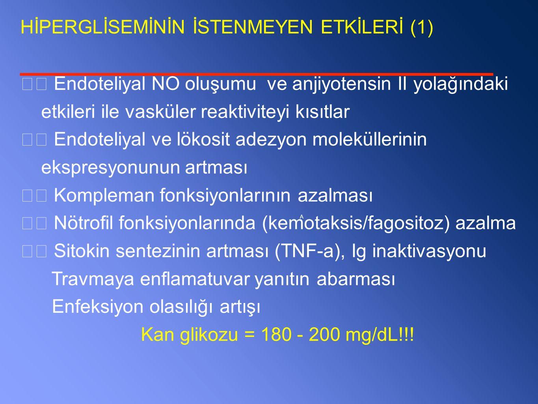 HİPERGLİSEMİNİN İSTENMEYEN ETKİLERİ (1) Endoteliyal NO oluşumu ve anjiyotensin II yolağındaki etkileri ile vasküler reaktiviteyi kısıtlar Endoteliyal ve lökosit adezyon moleküllerinin ekspresyonunun artması Kompleman fonksiyonlarının azalması Nötrofil fonksiyonlarında (kemotaksis/fagositoz) azalma Sitokin sentezinin artması (TNF-a), Ig inaktivasyonu Travmaya enflamatuvar yanıtın abarması Enfeksiyon olasılığı artışı Kan glikozu = 180 - 200 mg/dL!!.
