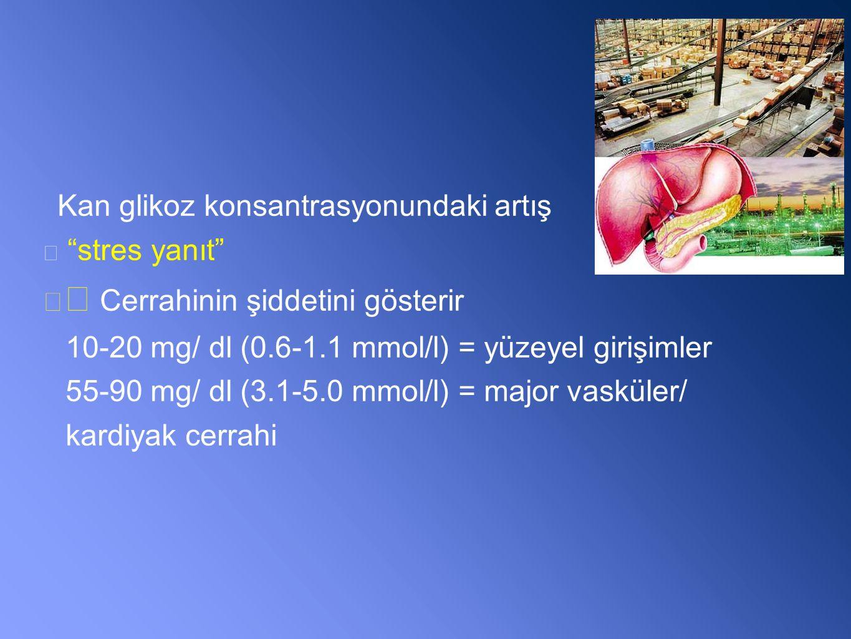 Kan glikoz konsantrasyonundaki artış ☞ stres yanıt ☞ ☞ Cerrahinin şiddetini gösterir 10-20 mg/ dl (0.6-1.1 mmol/l) = yüzeyel girişimler 55-90 mg/ dl (3.1-5.0 mmol/l) = major vasküler/ kardiyak cerrahi