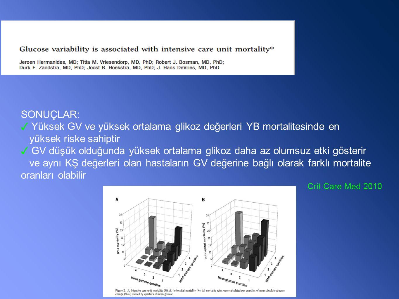 SONUÇLAR: ✓ Yüksek GV ve yüksek ortalama glikoz değerleri YB mortalitesinde en yüksek riske sahiptir ✓ GV düşük olduğunda yüksek ortalama glikoz daha az olumsuz etki gösterir ve aynı KŞ değerleri olan hastaların GV değerine bağlı olarak farklı mortalite oranları olabilir Crit Care Med 2010
