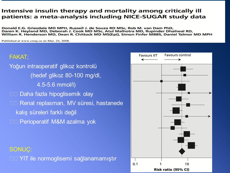 FAKAT; Yoğun intraoperatif glikoz kontrolü (hedef glikoz 80-100 mg/dl, 4.5-5.6 mmol/l) Daha fazla hipoglisemik olay Renal replasman, MV süresi, hastanede kalış süreleri farklı değil Perioperatif M&M azalma yok SONUÇ: YIT ile normoglisemi sağlanamamıştır