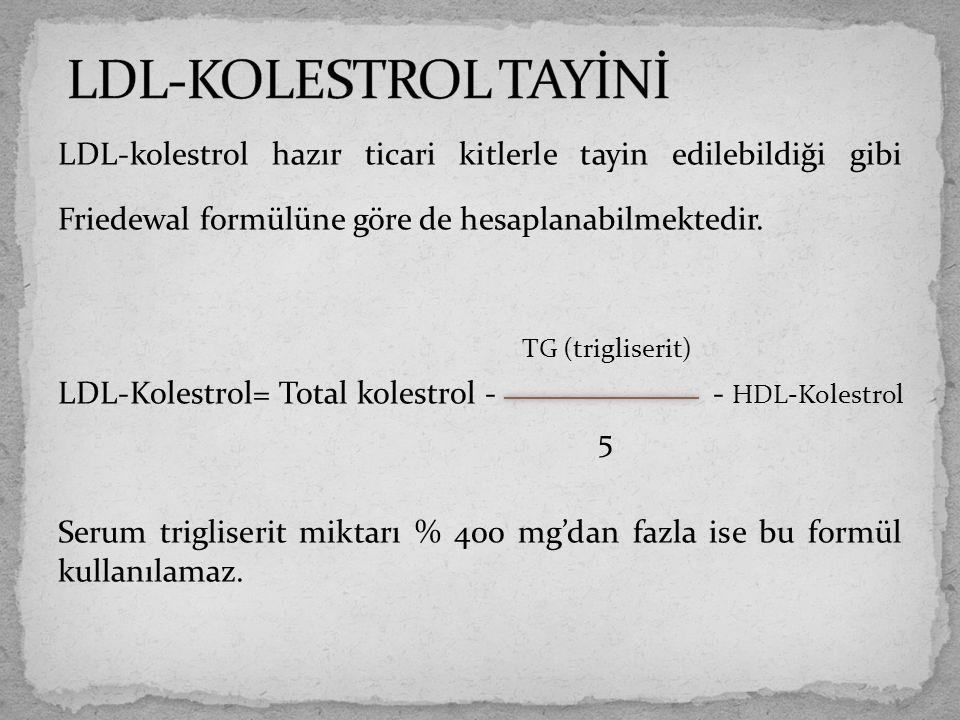 LDL-kolestrol hazır ticari kitlerle tayin edilebildiği gibi Friedewal formülüne göre de hesaplanabilmektedir. TG (trigliserit) LDL-Kolestrol= Total ko