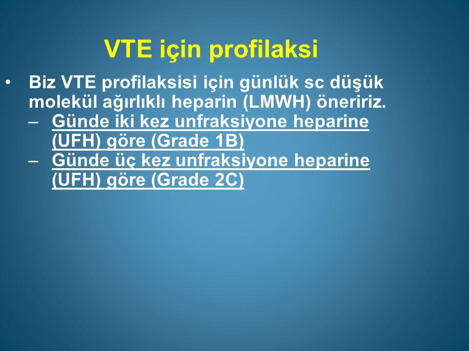 VTE için profilaksi Eğer kreatinin klirensi <30 mL/dak ise dalteparin kullanılmasını (Grade 1A) veya renal metabolizma derecesi zayıf olan LMWH başka bir şekli kullanılmasını (Grade 2C) veya UFH kullanılmasını öneririz (Grade 1A).