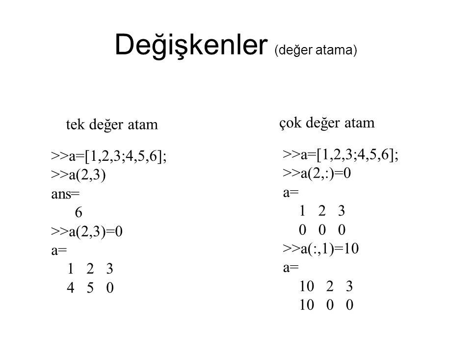 Değişkenler (değer atama) >>a=[1,2,3;4,5,6]; >>a(2,3) ans= 6 >>a(2,3)=0 a= 1 2 3 4 5 0 >>a=[1,2,3;4,5,6]; >>a(2,:)=0 a= 1 2 3 0 0 0 >>a(:,1)=10 a= 10 2 3 10 0 0 tek değer atam çok değer atam