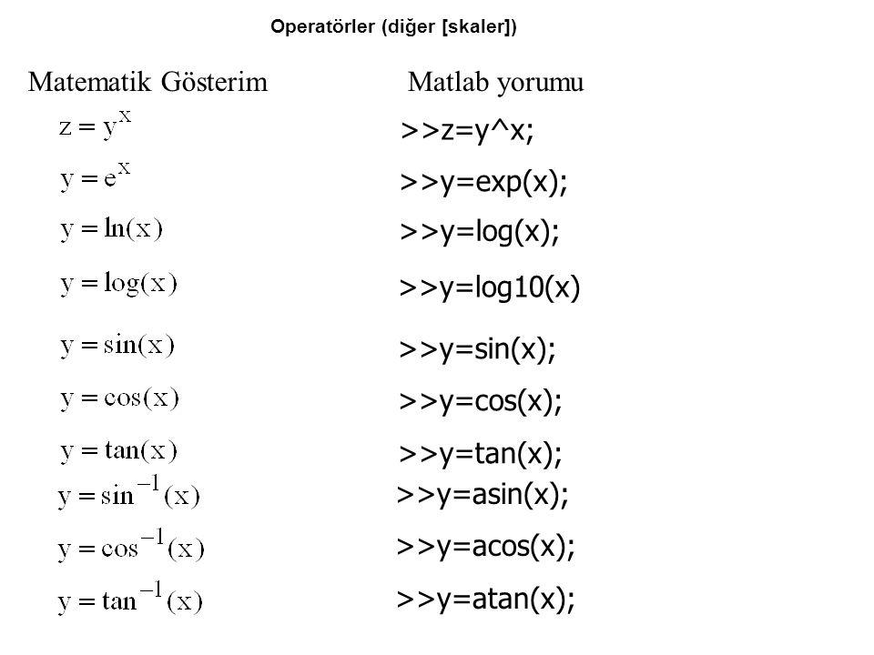 Operatörler (diğer [skaler]) Matematik GösterimMatlab yorumu >>z=y^x; >>y=exp(x); >>y=log(x); >>y=log10(x) >>y=sin(x); >>y=cos(x); >>y=tan(x); >>y=asin(x); >>y=acos(x); >>y=atan(x);