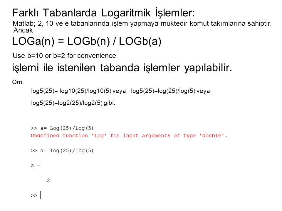 Farklı Tabanlarda Logaritmik İşlemler: Matlab; 2, 10 ve e tabanlarında işlem yapmaya muktedir komut takımlarına sahiptir.
