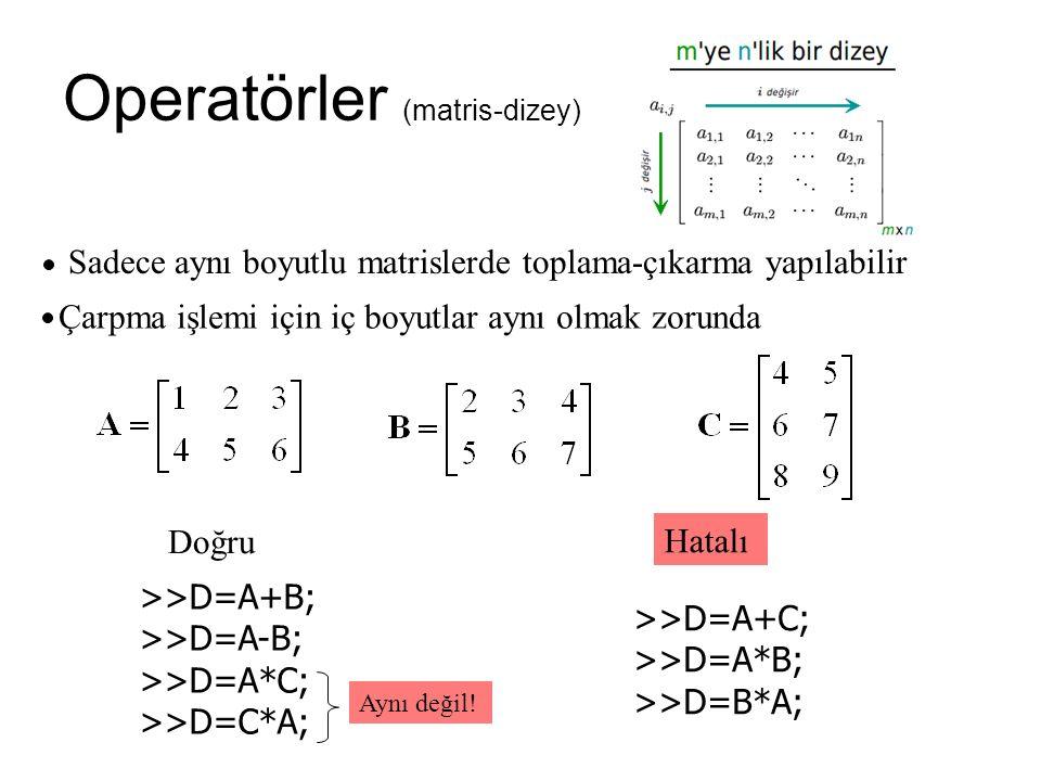 Operatörler (matris-dizey) Sadece aynı boyutlu matrislerde toplama-çıkarma yapılabilir Çarpma işlemi için iç boyutlar aynı olmak zorunda Doğru Hatalı >>D=A+B; >>D=A-B; >>D=A*C; >>D=C*A; >>D=A+C; >>D=A*B; >>D=B*A; Aynı değil!