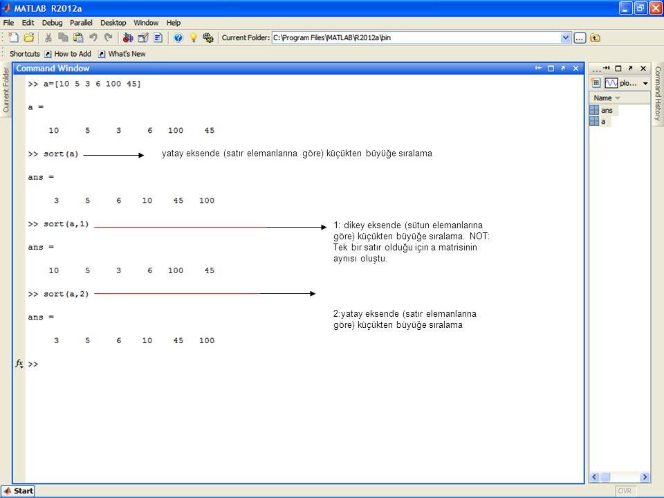 1: dikey eksende (sütun elemanlarına göre) küçükten büyüğe sıralama.