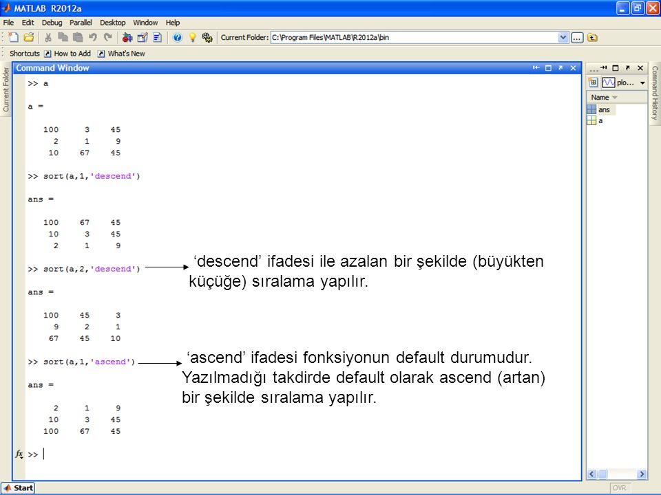 'ascend' ifadesi fonksiyonun default durumudur.