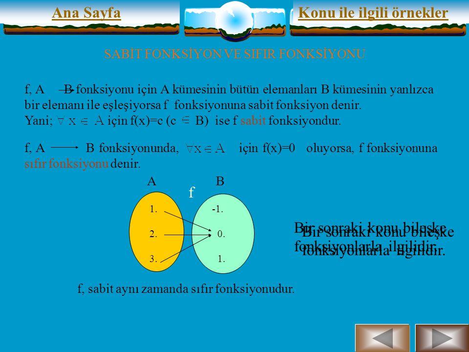 Ana SayfaKonu ile ilgili örnekler ÖZDEŞ (BİRİM) FONKSİYON Aşağıda f: A A fonksiyonunda için f(x)=x fonksiyonunu görüyorsunuz.