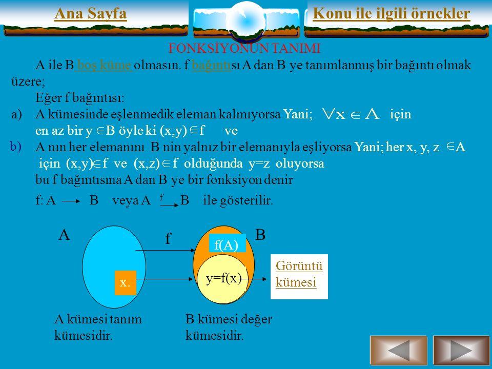 Ana Sayfa BİR FONKSİYONUN TERSİ Ali Ahmet Ayşe Aslı Fatma A B f A kümesi {Ali,Ahmet} B kümesi{Ayşe,Aslı,Fatma} olsun.Aşağıdaki gibi eşleri temsil eden bir eşleme olduğunu düşünelim: f'e eşi adını verirsek eşlemenin okunuşu f(Ali)=Aslı okunuşu Ali'nin eşi Aslı'dır f(Ahmet)=Ayşe okunuşu Ahmet'in eşi Ayşe'dir Ayşe Aslı Fatma B A Ali Ahmet Şimdi bu eşlemeyi okumaya çalışın.