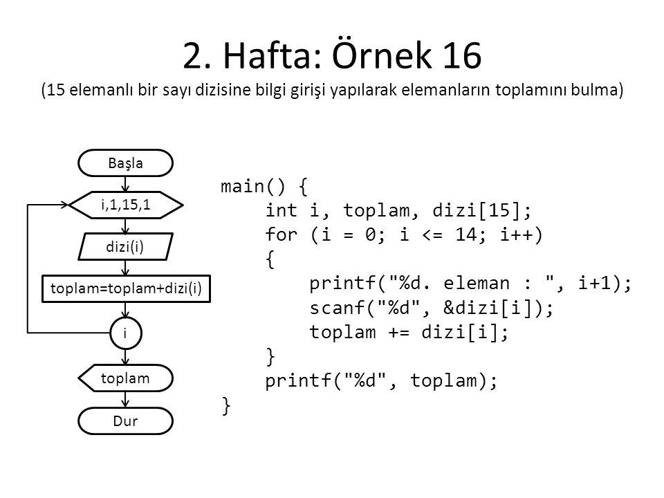 10 elemanlı iki dizinin eş indisli elemanlarının toplamını gösteren program main() { int dizi1[10], dizi2[10]; for (int i = 0; i < 10; i++) { printf( ilk dizinin %d.