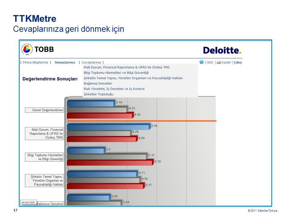 © 2011 Deloitte Türkiye 17 TTKMetre Cevaplarınıza geri dönmek için