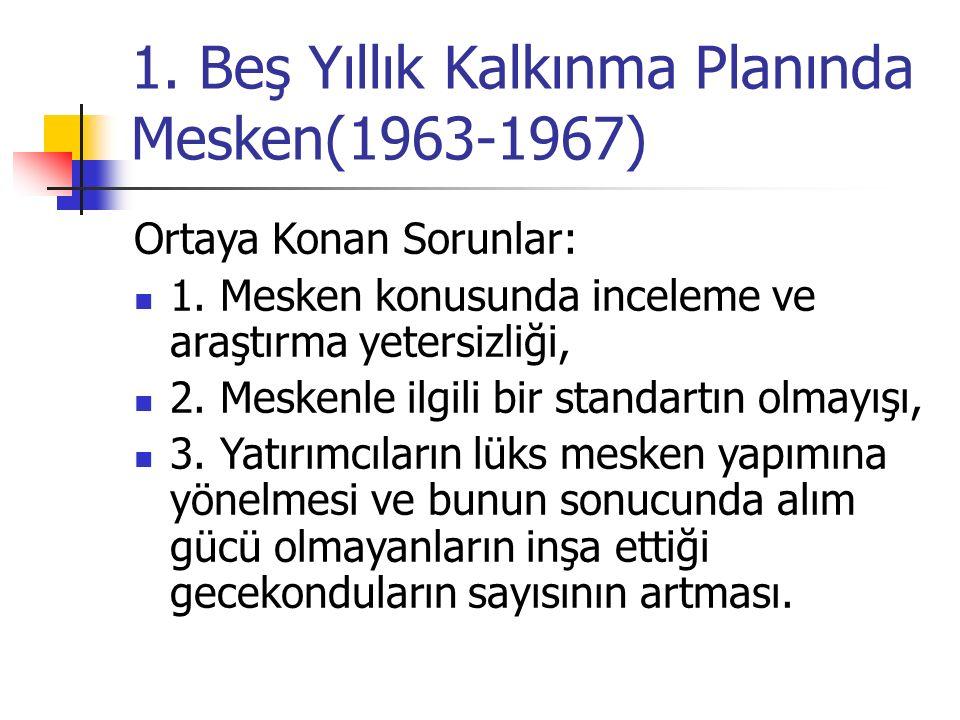 1. Beş Yıllık Kalkınma Planında Mesken(1963-1967) Ortaya Konan Sorunlar: 1. Mesken konusunda inceleme ve araştırma yetersizliği, 2. Meskenle ilgili bi