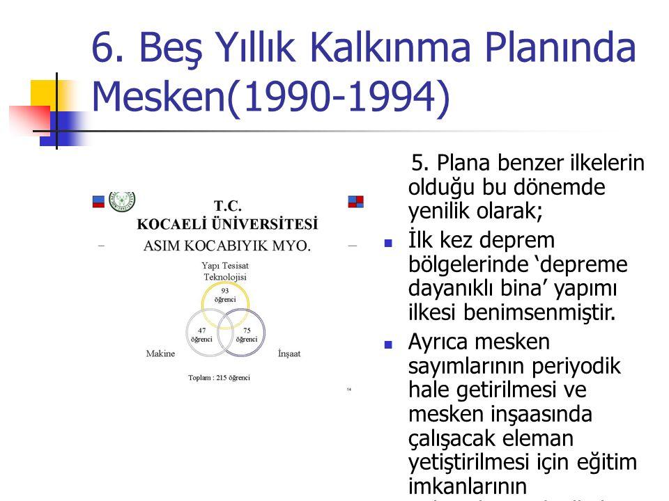 6. Beş Yıllık Kalkınma Planında Mesken(1990-1994) 5. Plana benzer ilkelerin olduğu bu dönemde yenilik olarak; İlk kez deprem bölgelerinde 'depreme day