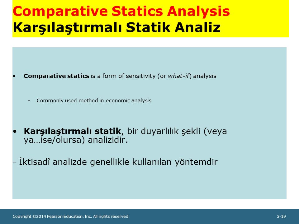 Copyright ©2014 Pearson Education, Inc. All rights reserved.3-19 Comparative Statics Analysis Karşılaştırmalı Statik Analiz Comparative statics is a f