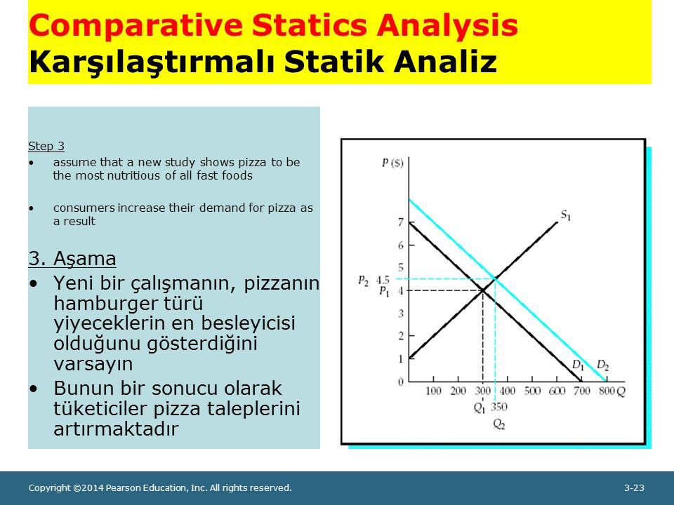 Copyright ©2014 Pearson Education, Inc. All rights reserved.3-23 Comparative Statics Analysis Karşılaştırmalı Statik Analiz Step 3 assume that a new s