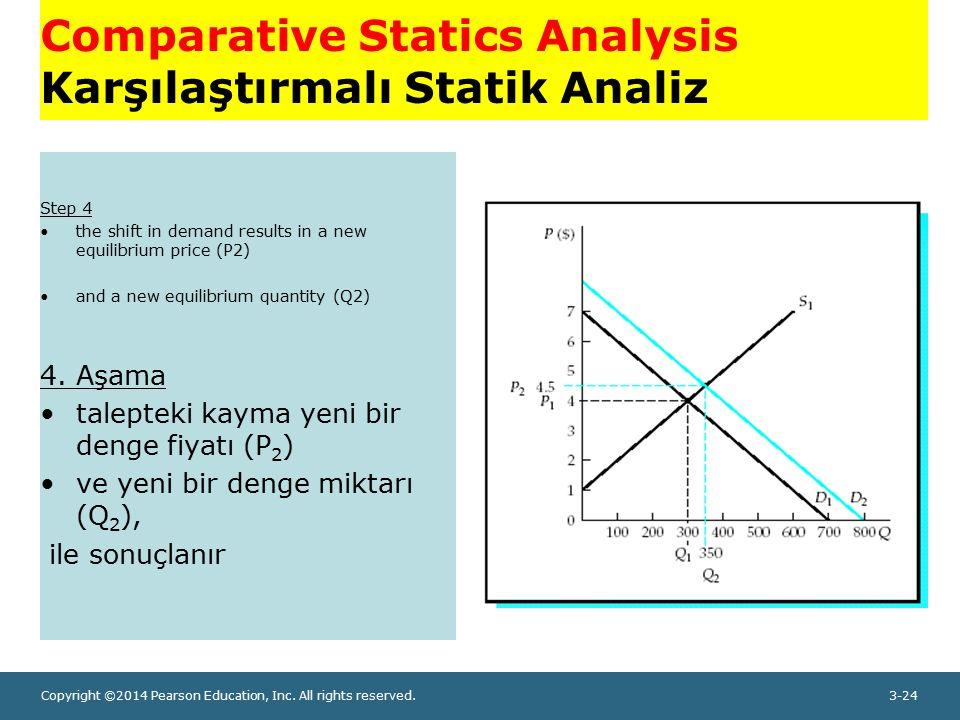 Copyright ©2014 Pearson Education, Inc. All rights reserved.3-24 Comparative Statics Analysis Karşılaştırmalı Statik Analiz Step 4 the shift in demand