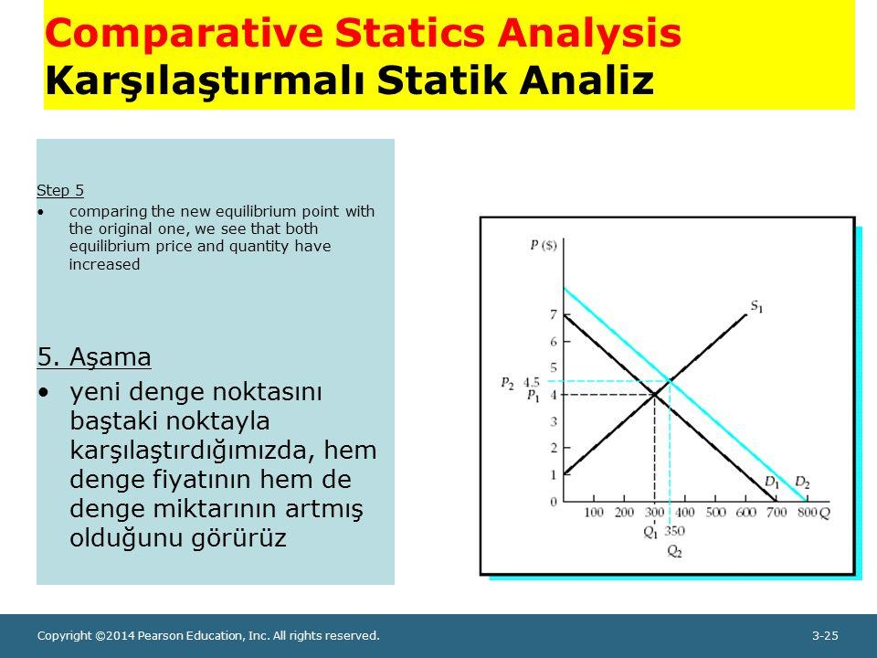 Copyright ©2014 Pearson Education, Inc. All rights reserved.3-25 Comparative Statics Analysis Karşılaştırmalı Statik Analiz Step 5 comparing the new e