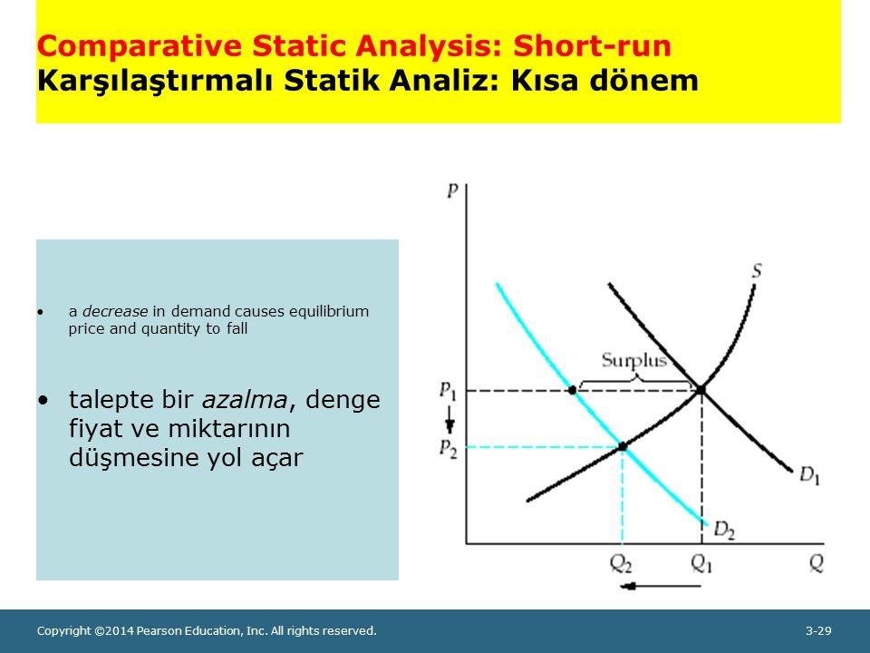 Copyright ©2014 Pearson Education, Inc. All rights reserved.3-29 Comparative Static Analysis: Short-run Karşılaştırmalı Statik Analiz: Kısa dönem a de
