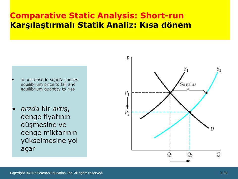 Copyright ©2014 Pearson Education, Inc. All rights reserved.3-30 Comparative Static Analysis: Short-run Karşılaştırmalı Statik Analiz: Kısa dönem an i