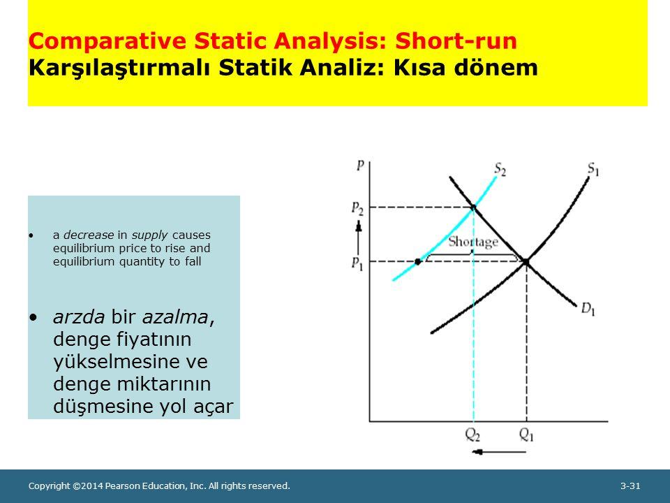 Copyright ©2014 Pearson Education, Inc. All rights reserved.3-31 Comparative Static Analysis: Short-run Karşılaştırmalı Statik Analiz: Kısa dönem a de