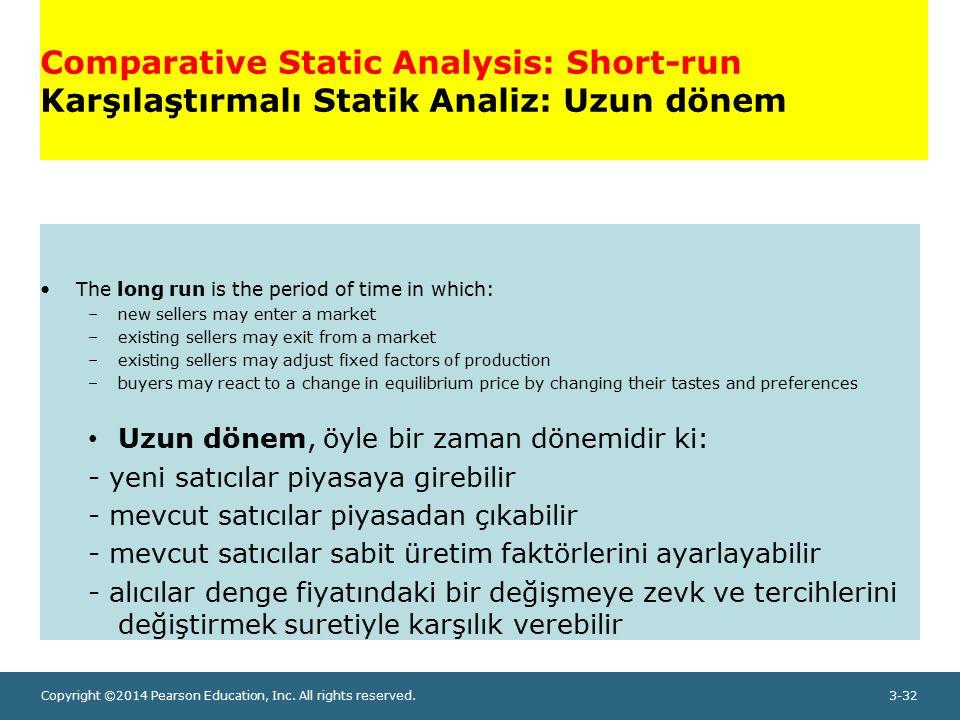 Copyright ©2014 Pearson Education, Inc. All rights reserved.3-32 Comparative Static Analysis: Short-run Karşılaştırmalı Statik Analiz: Uzun dönem The