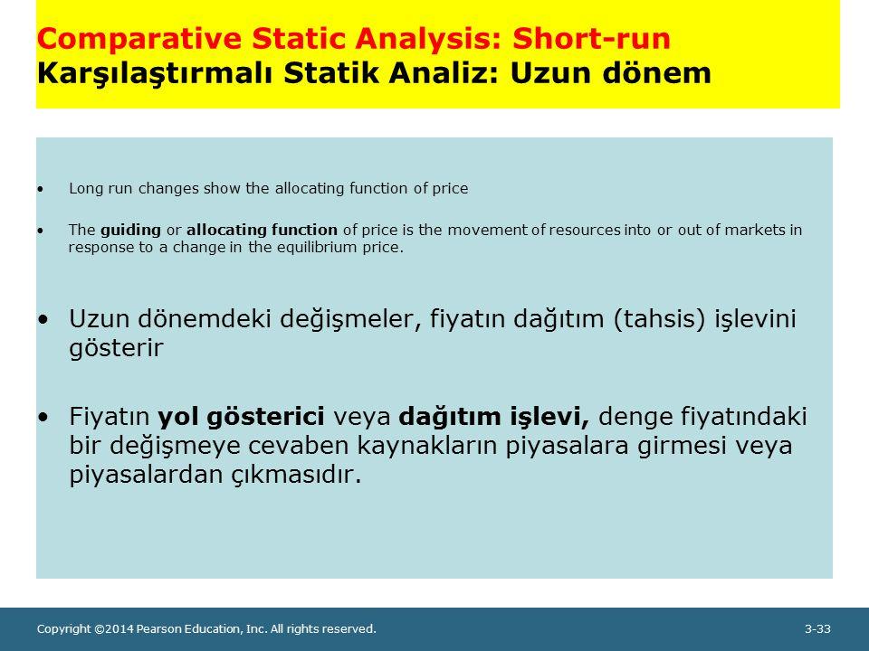Copyright ©2014 Pearson Education, Inc. All rights reserved.3-33 Comparative Static Analysis: Short-run Karşılaştırmalı Statik Analiz: Uzun dönem Long