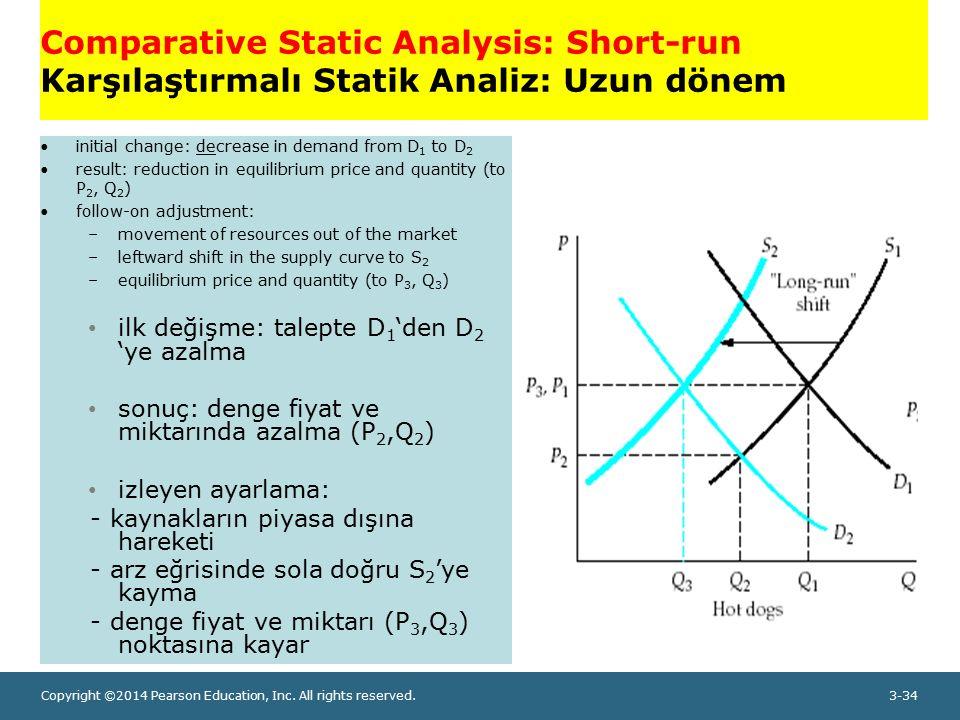 Copyright ©2014 Pearson Education, Inc. All rights reserved.3-34 Comparative Static Analysis: Short-run Karşılaştırmalı Statik Analiz: Uzun dönem init
