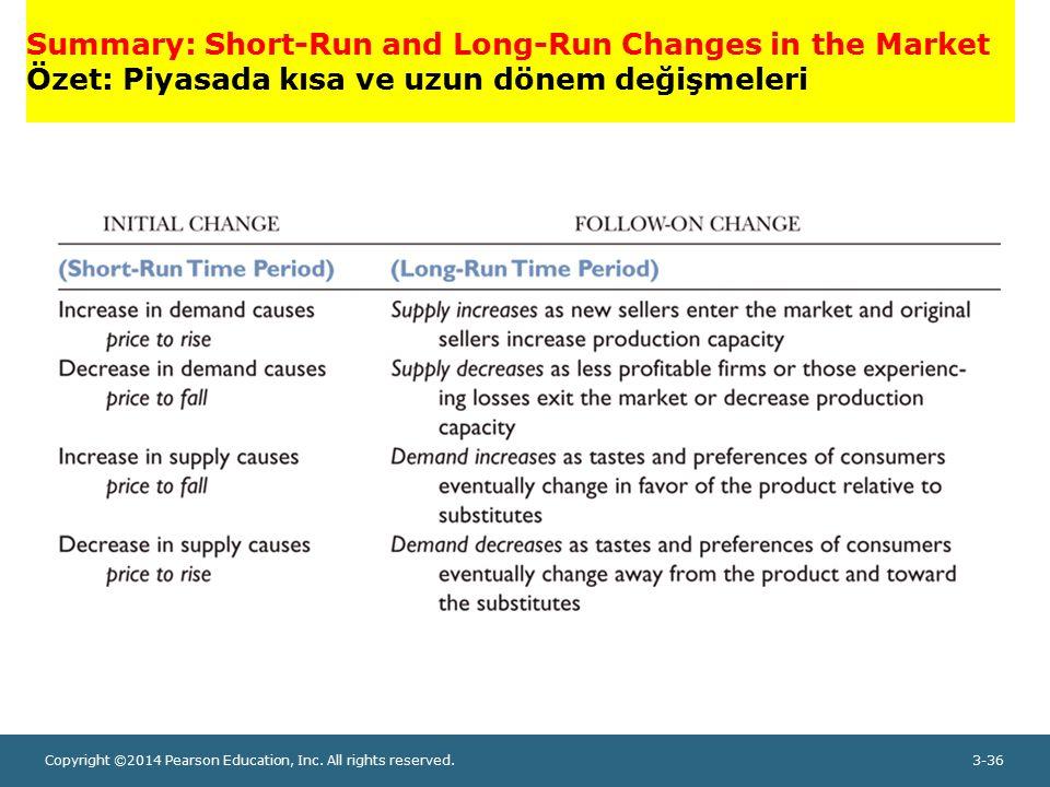 Copyright ©2014 Pearson Education, Inc. All rights reserved.3-36 Summary: Short-Run and Long-Run Changes in the Market Özet: Piyasada kısa ve uzun dön