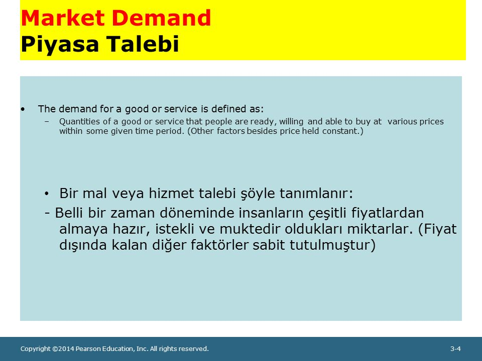 Copyright ©2014 Pearson Education, Inc. All rights reserved.3-4 Market Demand Piyasa Talebi The demand for a good or service is defined as: –Quantitie
