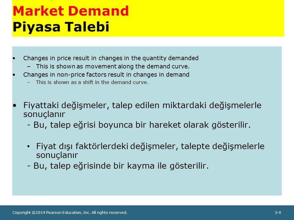 Copyright ©2014 Pearson Education, Inc. All rights reserved.3-10 Market Demand Piyasa Talebi