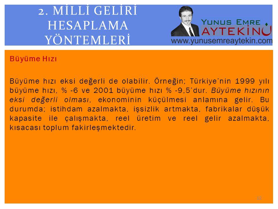 Büyüme Hızı Büyüme hızı eksi değerli de olabilir. Örneğin; Türkiye'nin 1999 yılı büyüme hızı, % -6 ve 2001 büyüme hızı % -9,5'dur. Büyüme hızının eksi