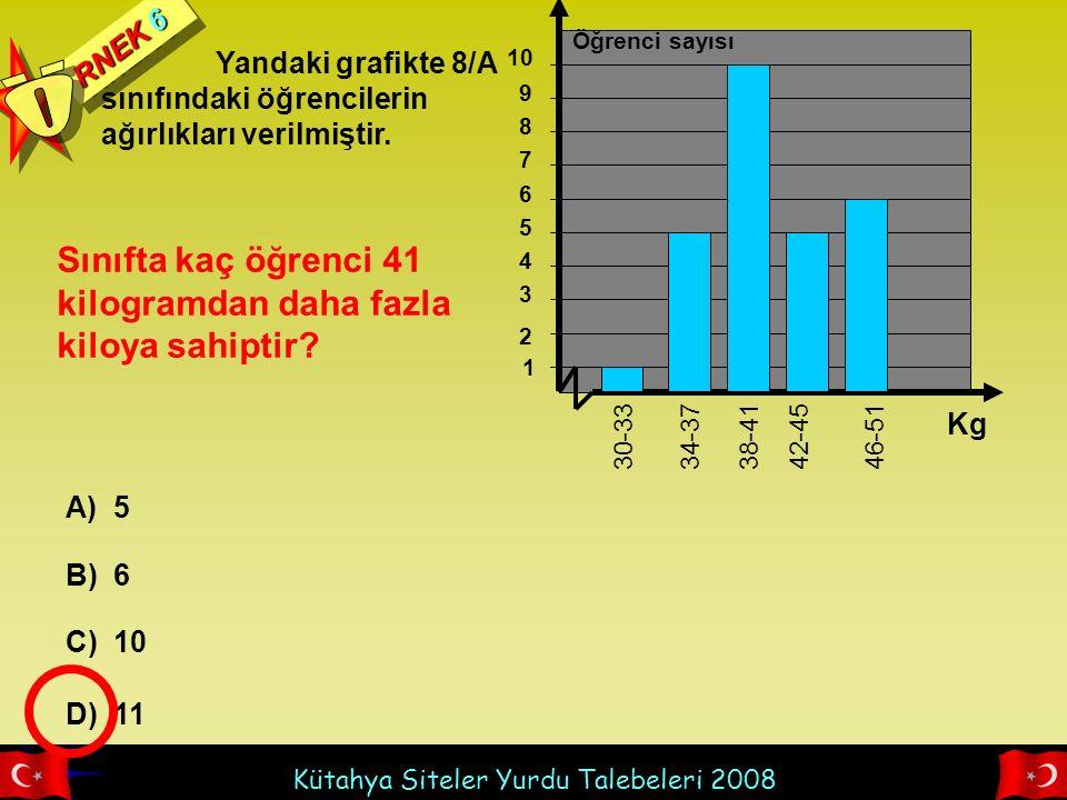 Kütahya Siteler Yurdu Talebeleri 2008 Yandaki grafikte 8/A sınıfındaki öğrencilerin ağırlıkları verilmiştir. RNEK 6 Sınıfta kaç öğrenci 41 kilogramdan