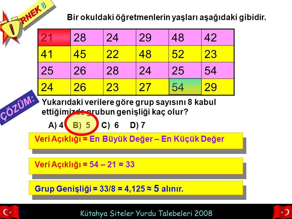 Kütahya Siteler Yurdu Talebeleri 2008 RNEK 8 Bir okuldaki öğretmenlerin yaşları aşağıdaki gibidir. 212824294842 414522485223 252628242554 242623275429