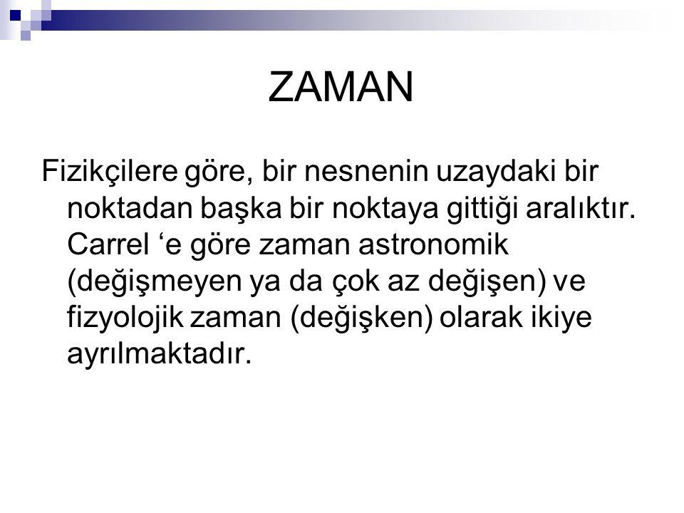 Rekreasyon ve Turizm Yrd.Doç.Dr.Mehmet DEMİREL