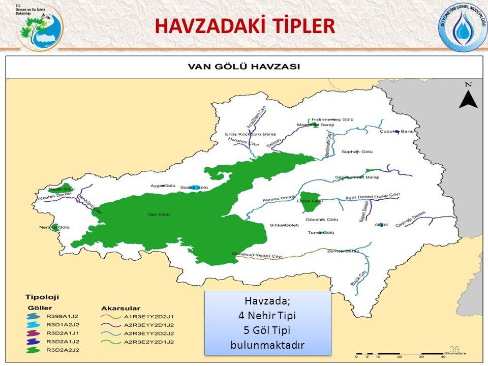 HAVZADAKİ TİPLER 39 Havzada; 4 Nehir Tipi 5 Göl Tipi bulunmaktadır Havzada; 4 Nehir Tipi 5 Göl Tipi bulunmaktadır