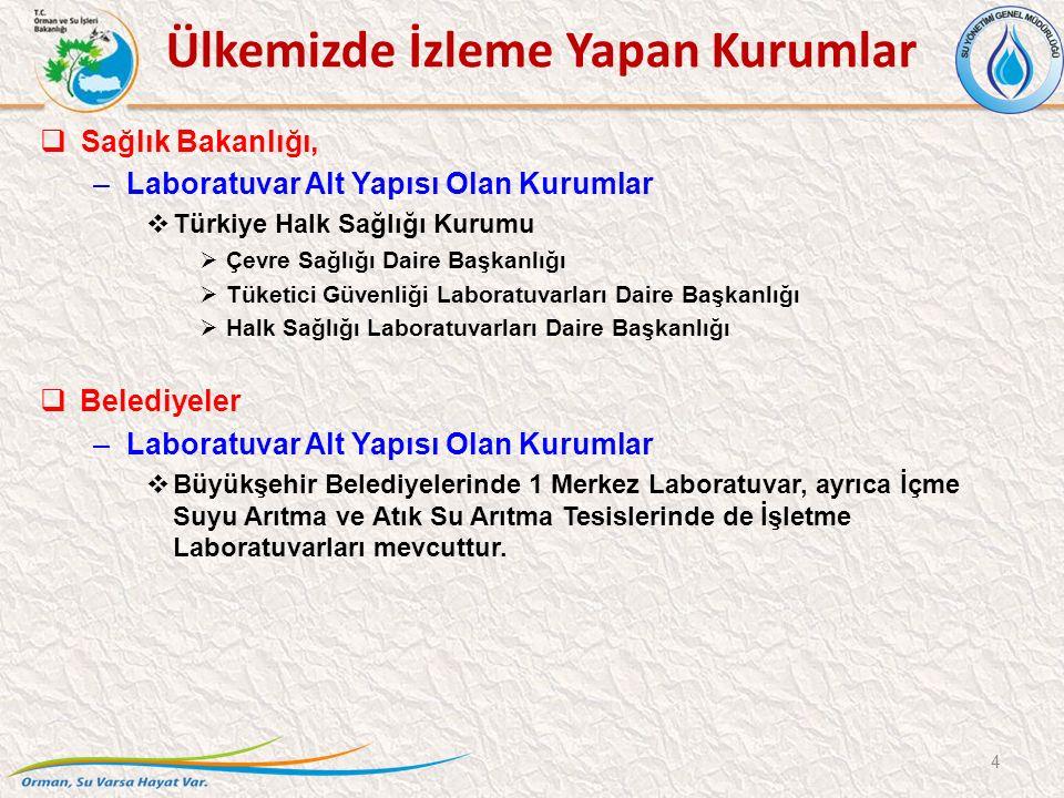  Sağlık Bakanlığı, –Laboratuvar Alt Yapısı Olan Kurumlar  Türkiye Halk Sağlığı Kurumu  Çevre Sağlığı Daire Başkanlığı  Tüketici Güvenliği Laboratu